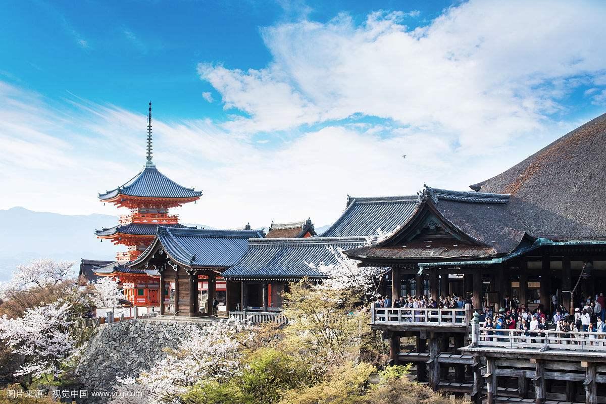 京都旅遊攻略 體驗 景點 交通