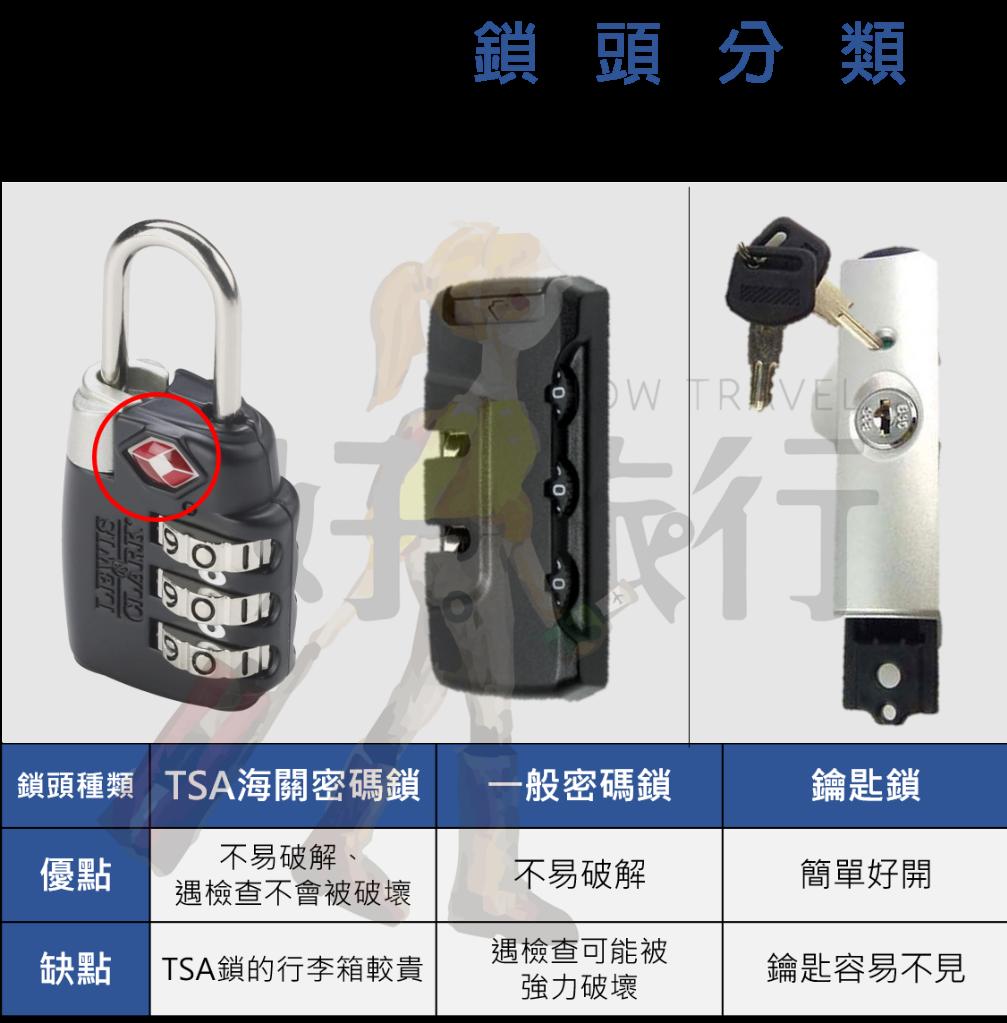 行李箱鎖頭種類比較表