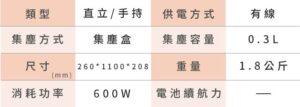 聲寶 Sampo 《手持/直立HEPA吸塵器 EC-HN10UGP》