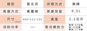 牧田Makita 《12V充電式吸塵器 CL107FDSM》