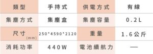 Iris《大拍3.0台灣限定版塵機FAC2》